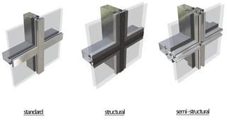 Pereti cortina structural semistructural alumil profilco wicona schuco elvial
